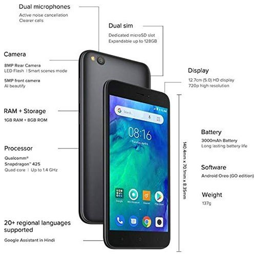 Xiaomi Redmi Go 16GB Dual Sim Phone Features Detail