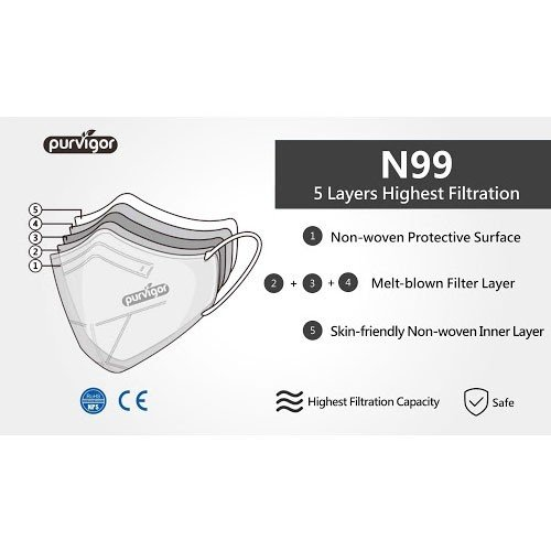 N99 Disposable Respirator Face Mask - Pack of 1 Pc 5 Layers