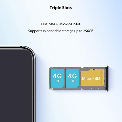 A5 Pro 4G Dual SIM Phone SIM Slot Specifications