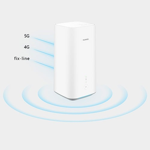 Huawei 4G/5G CPE Pro Router with Powerbank Ports & Connections