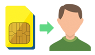 Order SIM cards directly for your customers