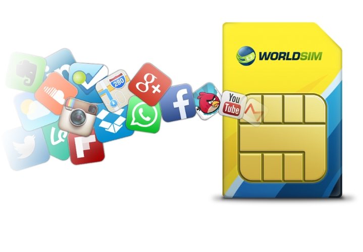Data Roaming SIM Card