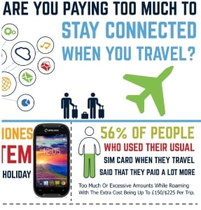 Are you paying too much to stay connected internationally?