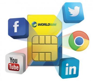 Worldwide Data SIM Card