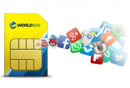 Worldwide Data SIM Card