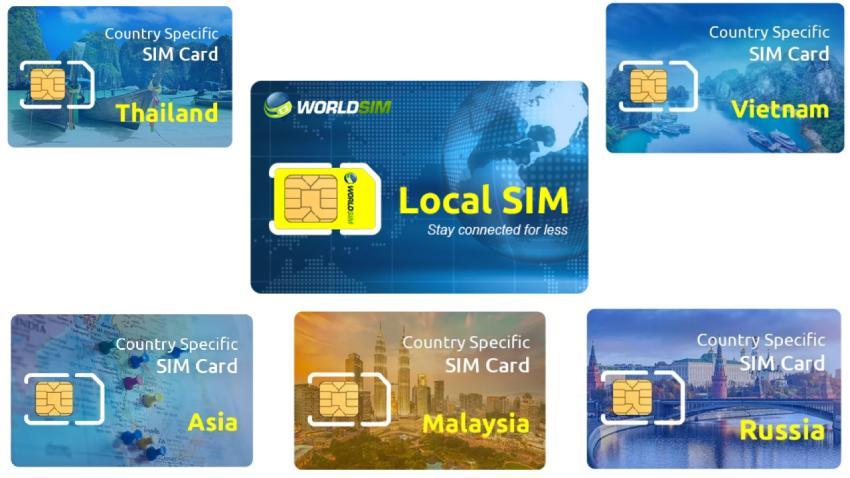 Local SIM Cards